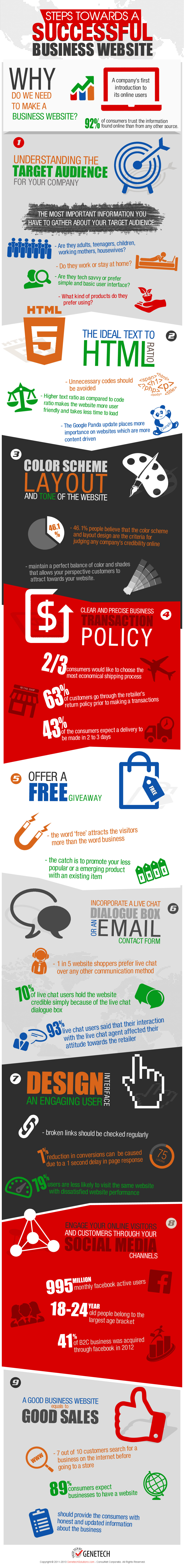 create-business-website-infographic