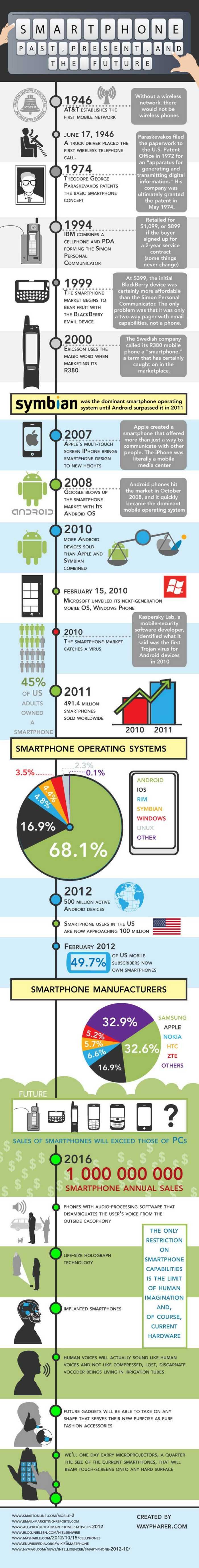 smartphone-infographic-9