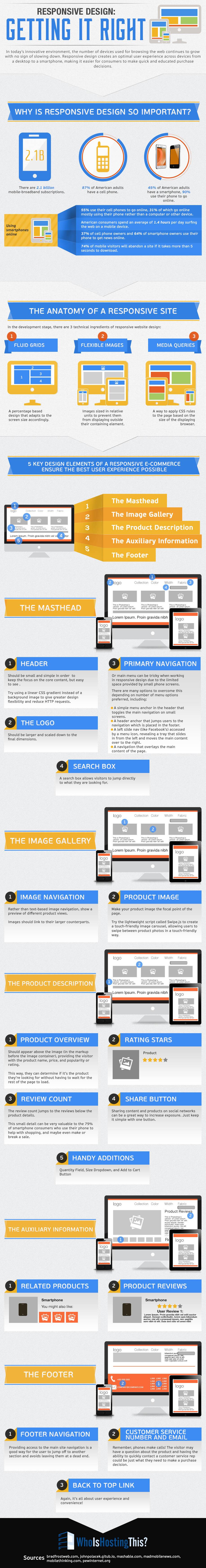 infographic-responsive-design-6001