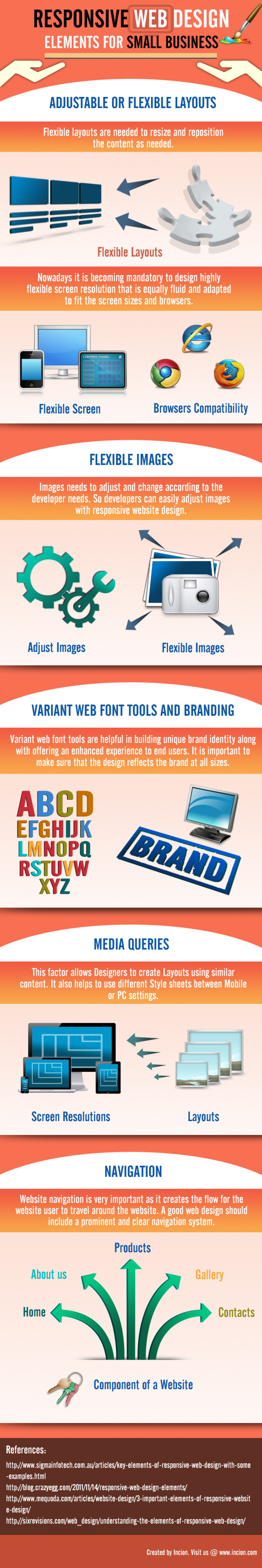 responsive-web-design-for-small-business_5152b9d358411_w1500