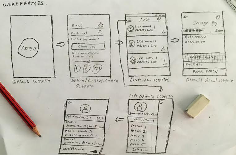 wireframe UX/UI Design