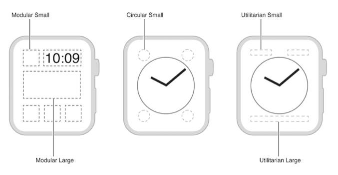 Complication Families:  Modular Small,Modular Large,Circular Small,Utilitarian Small,Utilitarian Large
