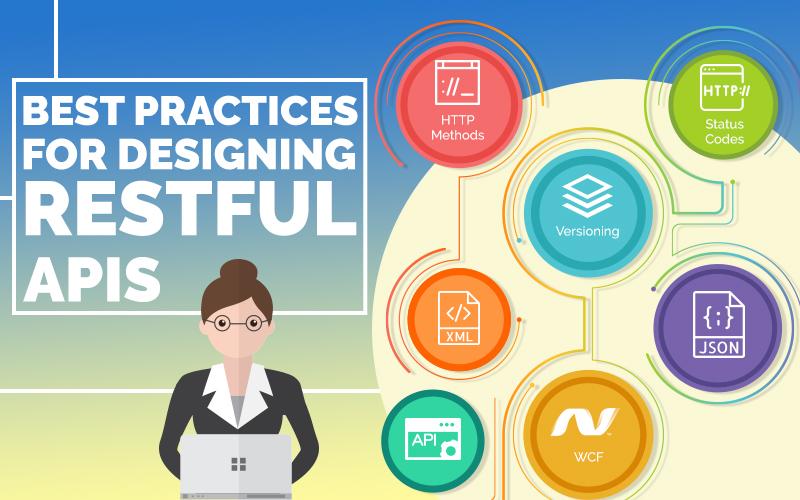 Best-Practices-for-Designing-Restful-APIs