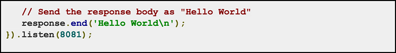 nodejs code2