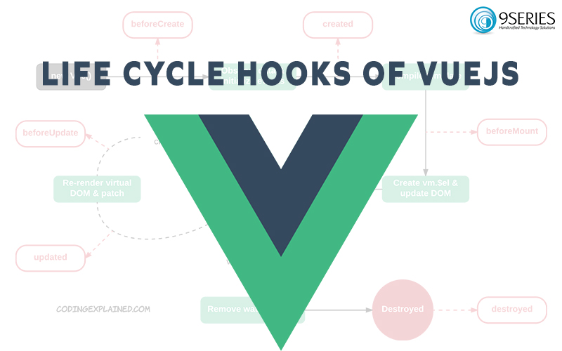 Life Cycle Hooks of VueJS